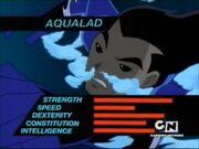 Aqualadstat