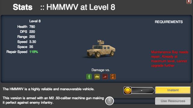 HMMWV