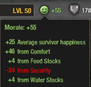 Morale description