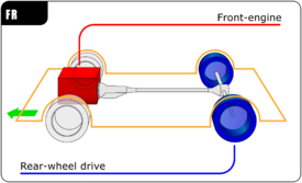 Automotive diagrams 01 En