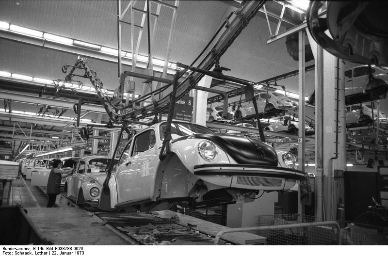Automotive Industry In Germany Tractor Amp Construction