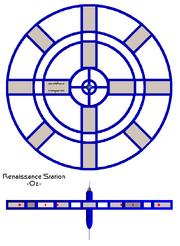 Renaissance Station