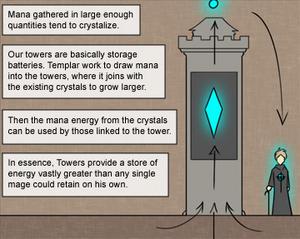 Mana Tower info