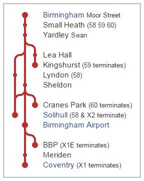 Coventry Rd route diagram v2