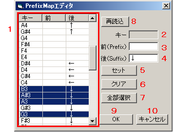 13-1prefixmapediter