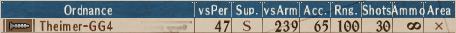 Mortar-MG T4-2 - Stats