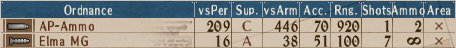 AP-MG T1-3 - Stats
