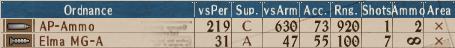 AP-MG T2-1 - Stats
