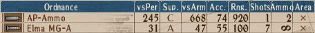 AP-MG T2-2 - Stats