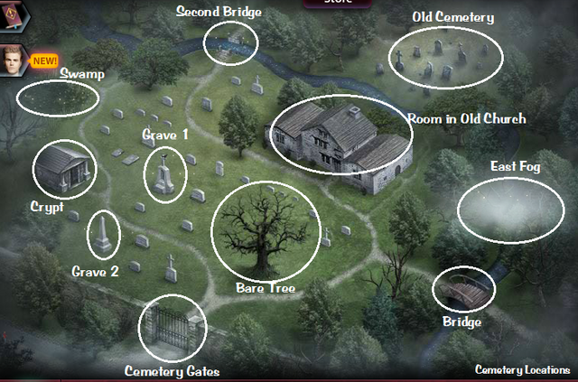 File:Cemetery Locations.png