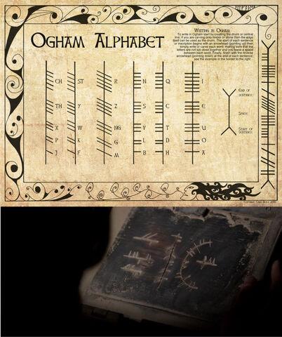 File:The Ogham Box.jpg