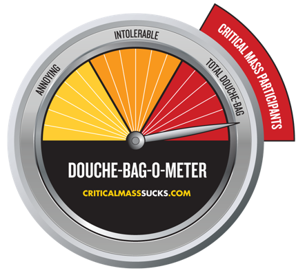 File:Douche meter.png