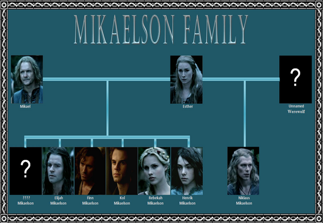 File:Mikaelsonfamily.png