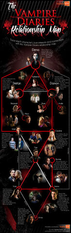 File:Relationship-map-edited2 large.jpg