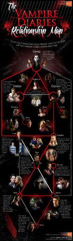 File:Relationship-map-edited2.jpg