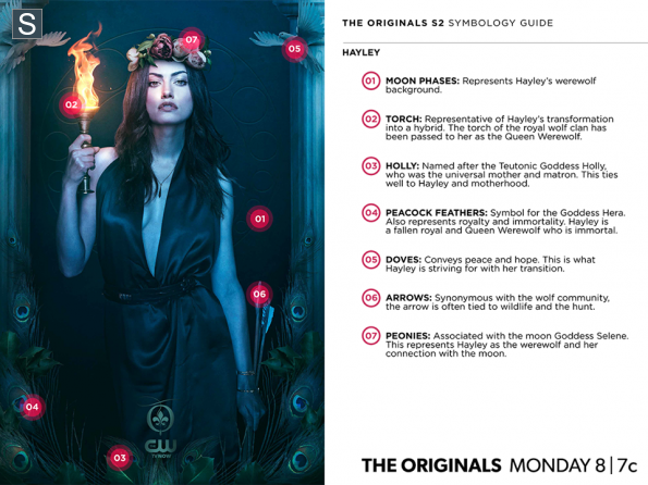 File:The Originals - Season 2 - Character Portrait - Hayley Updated With Symbology Guide(a).png