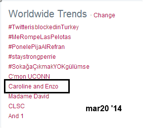 File:Enzoline trend.png