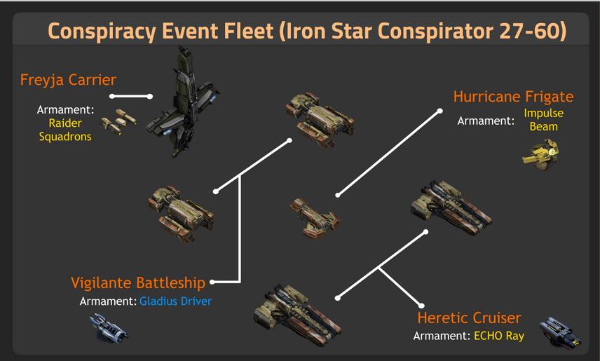 Iron Star Conspirator 27-60