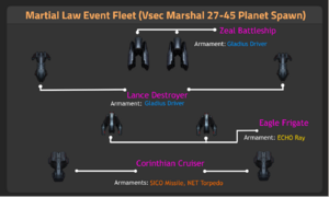 Vsec Marshal 27-45 (planet)