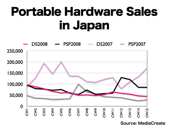 File:Portable hardware japan 2008.jpg