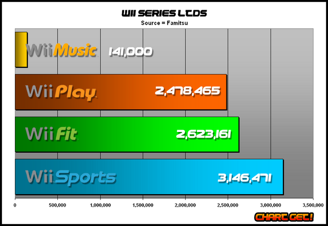 File:Wii-series-LTDs-99-1-.png