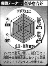 File:202px-AizenBD.jpg