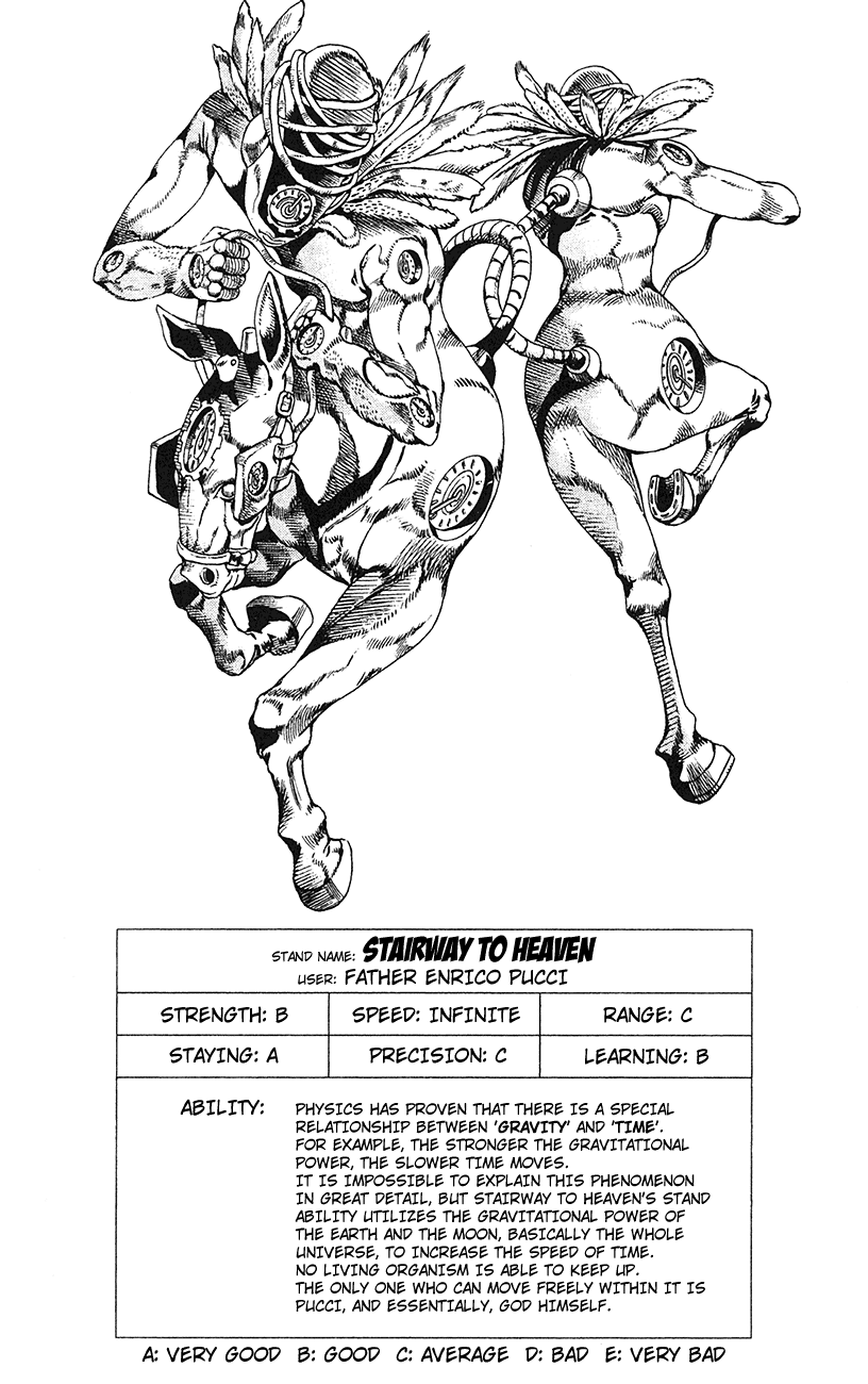 Stand Stats Manga Related Keywords & Suggestions - Stand