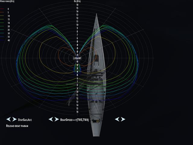 File:ACC sail 1 polar BS TWS TWA.png