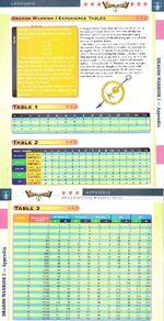 Dq1 name chart