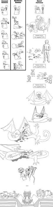 Dwarf Fortress fun