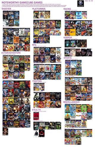 File:Recommended gamecube games.jpg