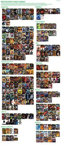 File:Xbox Games - I Need A Working Xbox.jpg