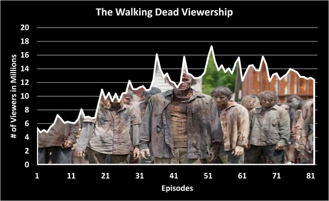 File:Viewership.jpg