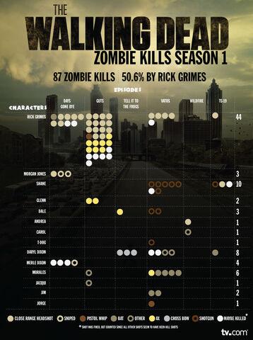 File:Walking-dead-zombie-kills 50290d61dbc01.jpg
