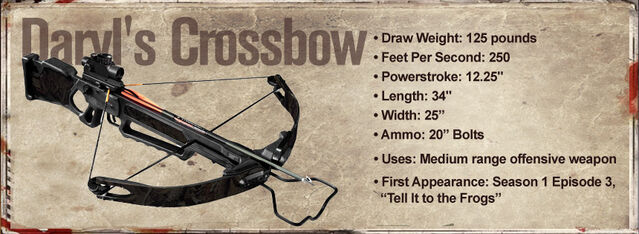 File:Crossbowd.jpg