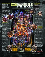 The Walking Dead Pinball Machine (Limited Edition) 17