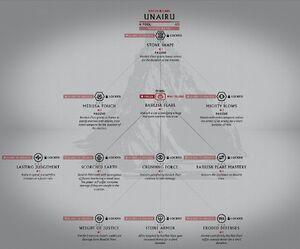 Focus Unairu.jpg