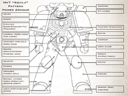 Power Armour Components2