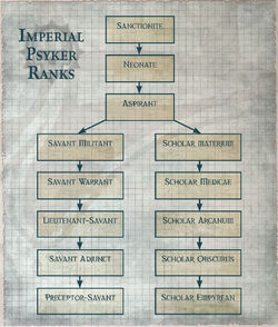 Imperial Psyker Ranks Chart