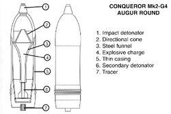 Augur Round Schematic
