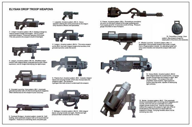 File:Elysian Drop Troop Weapons2.jpg