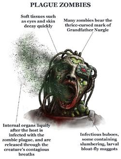 Plague Zombies destroyer hive