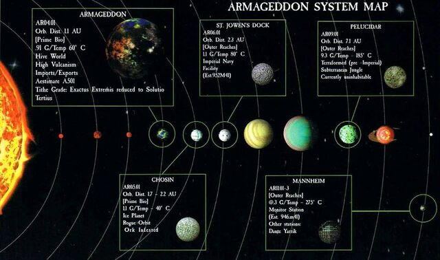 File:Armageddon System Map.jpg