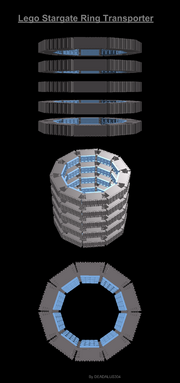 RingTransportersModel
