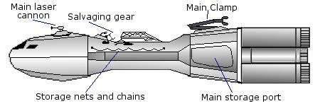 File:Mandate-Class Corvette LS1 - Salvage+Minesweep mod breakdown.PNG