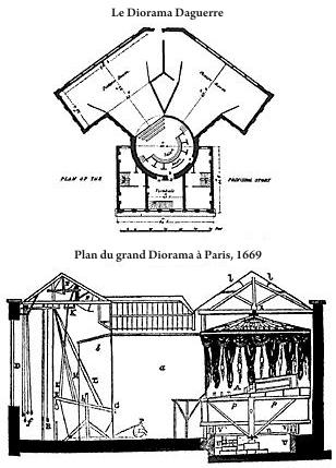 Datei:Diorama diagram.jpg