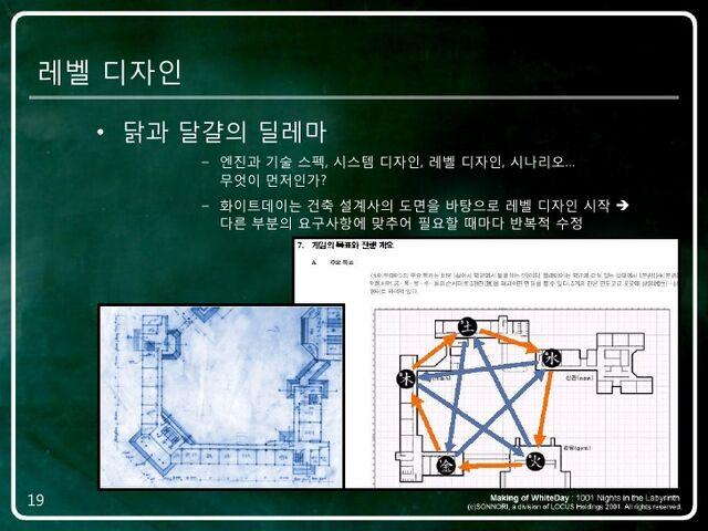 File:Kgdc-2001-making-of-whiteday-postmortem-revised-19-728.jpg