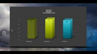 WINDOWS 10 VS WINDOWS 8.1 VS WINDOWS 7 - GTX 970 - BENCHMARKS (PERFORMANCE REVIEW) on 4790K