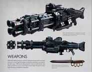 Nazi MG46 Minigun