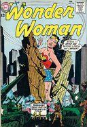 Wonder Woman giantess growth comic book